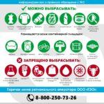 Пять классов опасности отходов, с которыми мы сталкиваемся каждый день