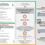 Бизнес с ограничениями: кто и как может работать в условиях пандемии