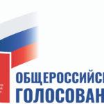61% россиян планирует поддержать поправки к Конституции