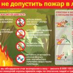 За сутки в Тюменской области произошло шесть пожаров