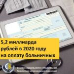 Жители области «наболели» на 5,2 миллиарда рублей в 2020 году